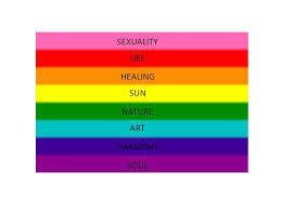 LGBT TRAVEL TIPS FOR LAS VEGAS