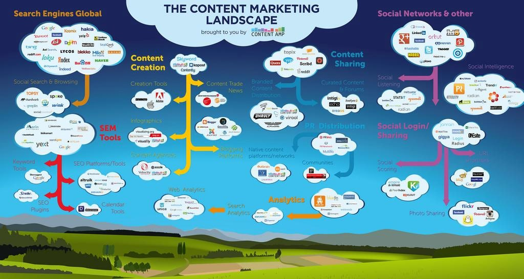 Emerging Trends in Travel Agency Content Marketing Part 2